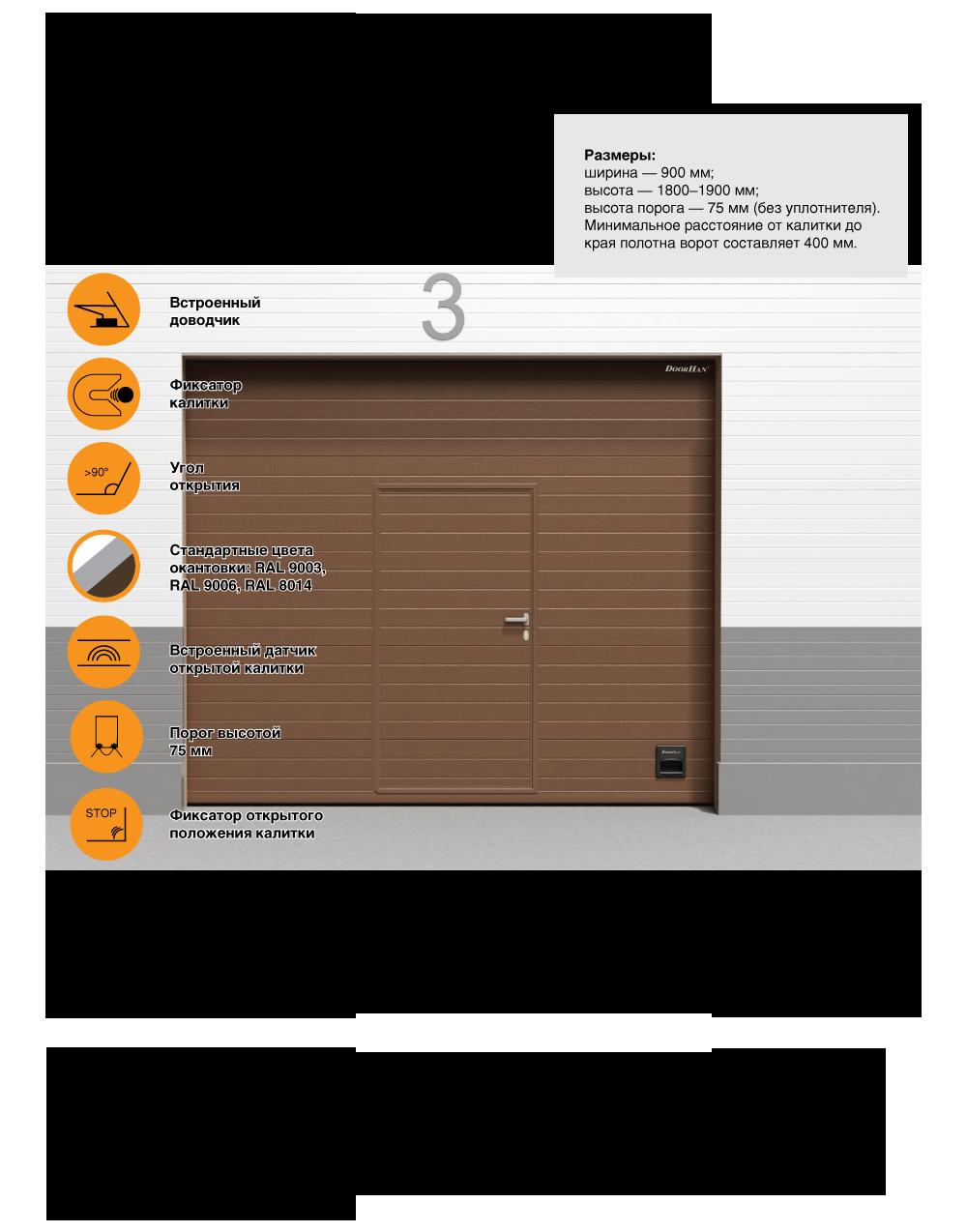 Врезные калитки для промышленных ворот ISD01 - Калитка серия V4