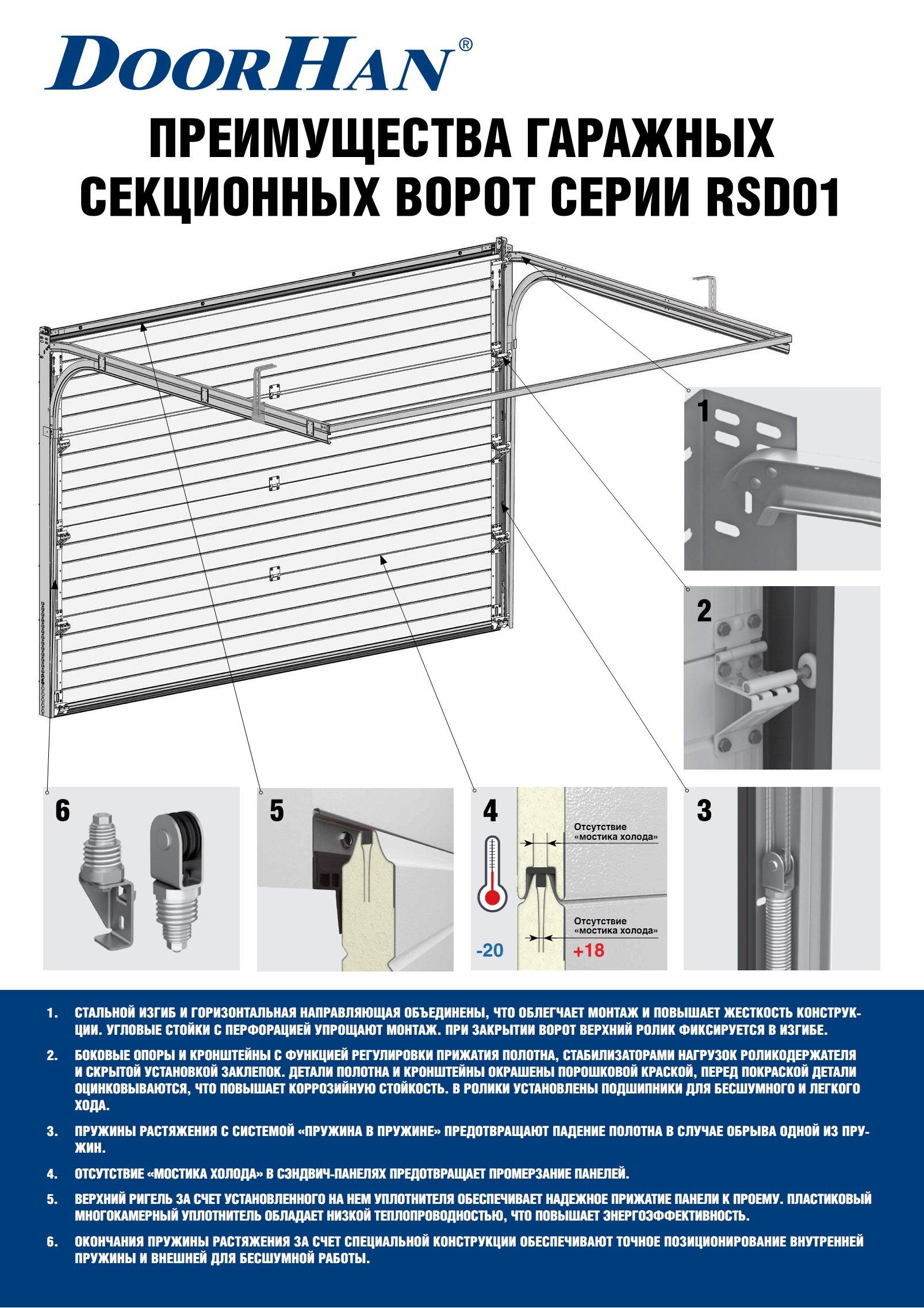 Преимущества гаражных секционных ворот серии RSD01