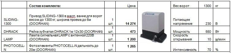 Цена привода SL-1300KIT для откатных ворот