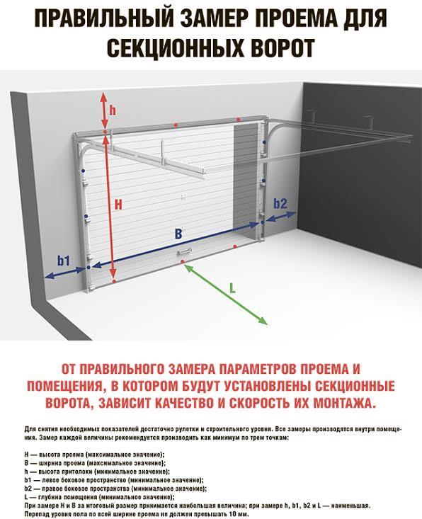 Замер проема для секционных ворот